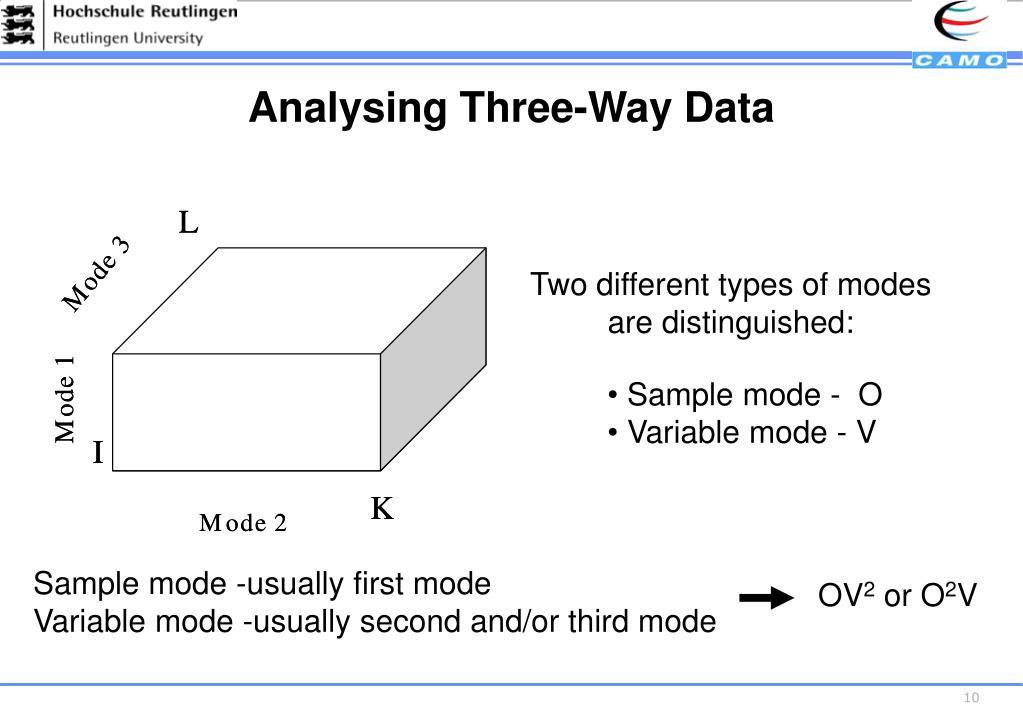Analysing Three-Way Data