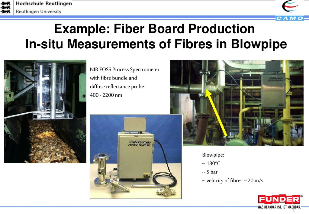 Example: Fiber Board Production