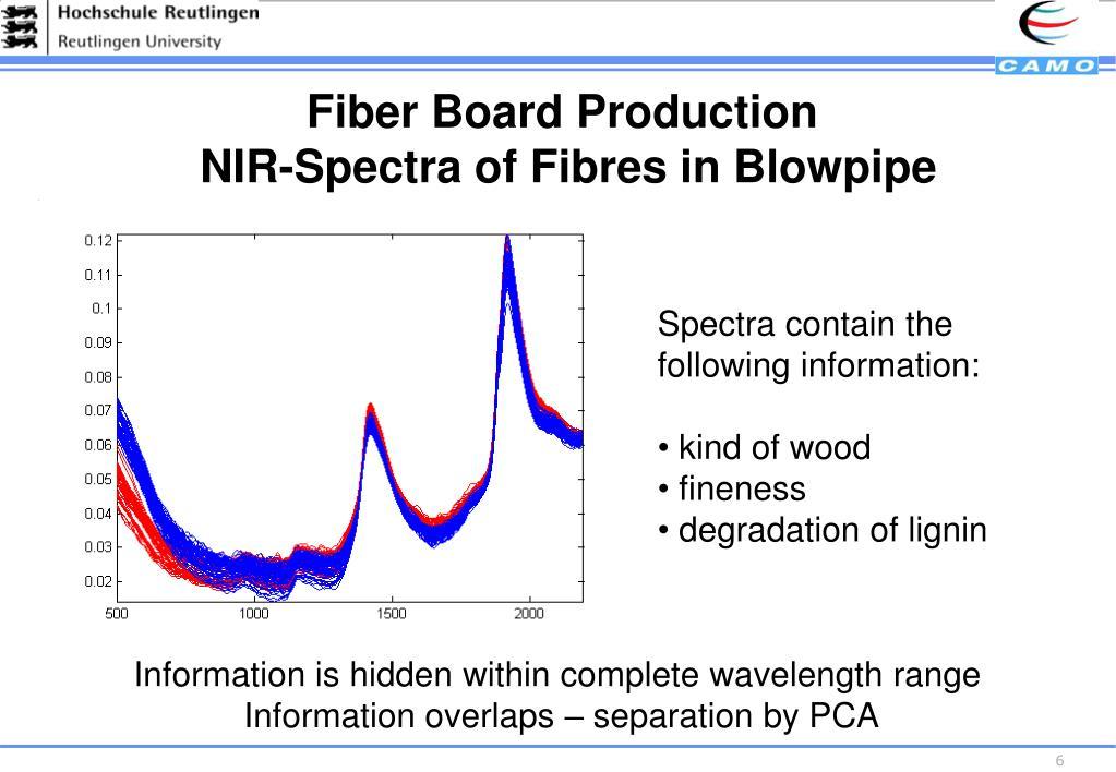 Fiber Board Production