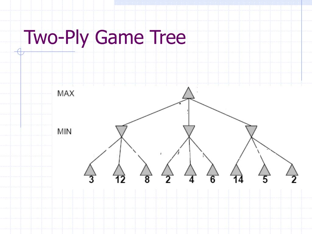 Two-Ply Game Tree