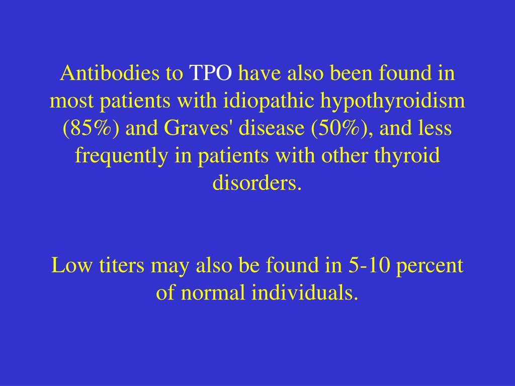 Antibodies to
