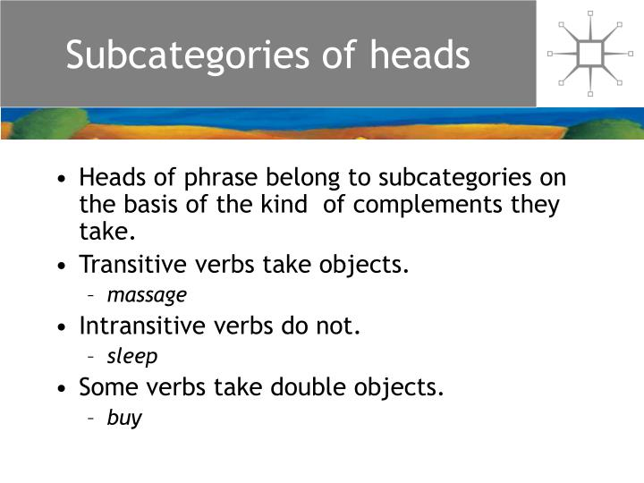 Subcategories of heads