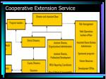 cooperative extension service31