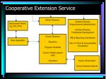 cooperative extension service32