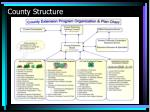county structure35