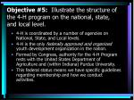 objective 5 illustrate the structure of the 4 h program on the national state and local level