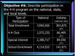 objective 6 describe participation in the 4 h program on the national state and local levels
