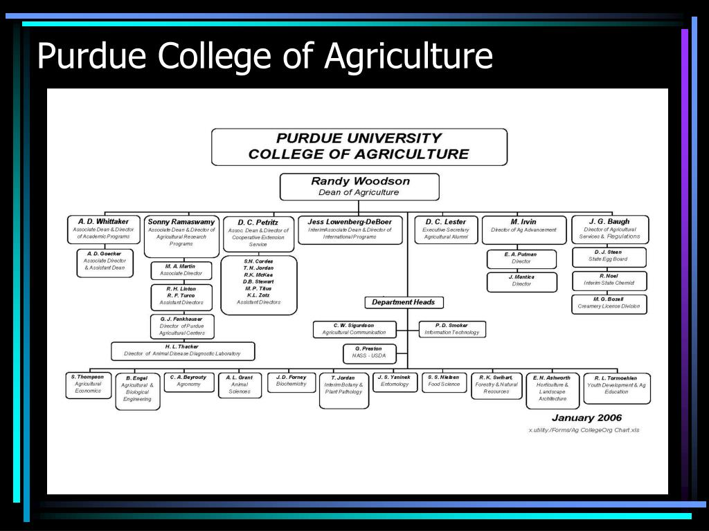 Purdue College of Agriculture