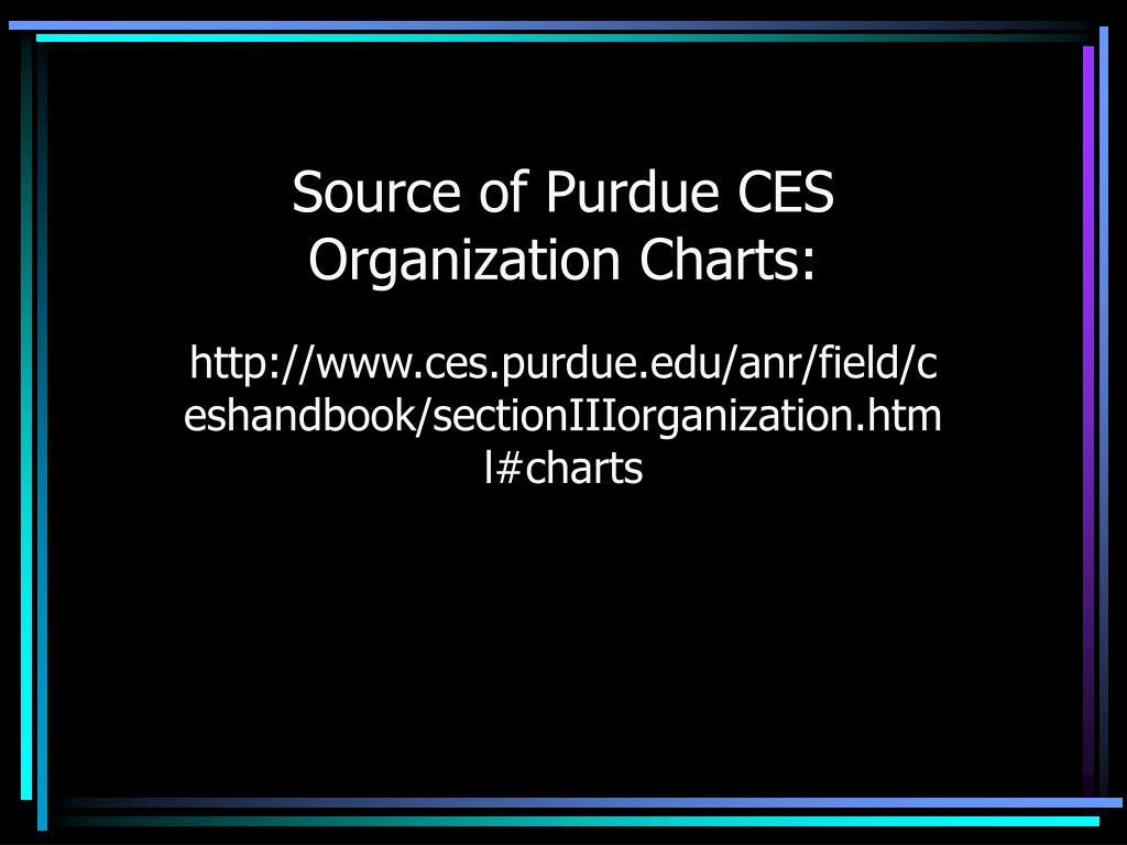 Source of Purdue CES
