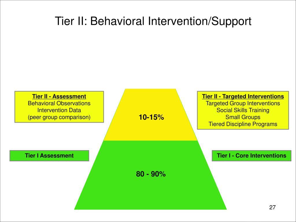Tier II: Behavioral Intervention/Support
