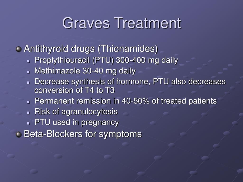 Graves Treatment
