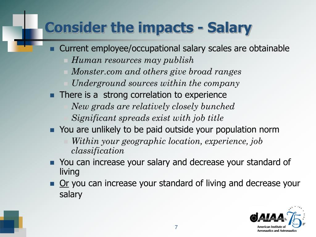 Consider the impacts - Salary