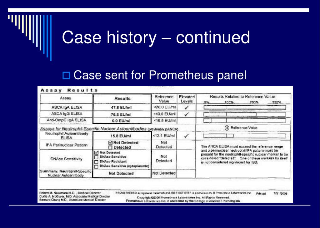 Case history – continued