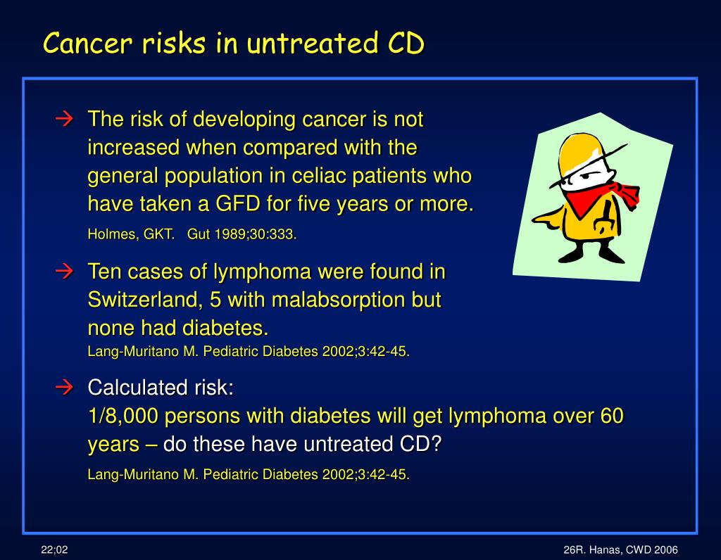 Cancer risks in untreated CD