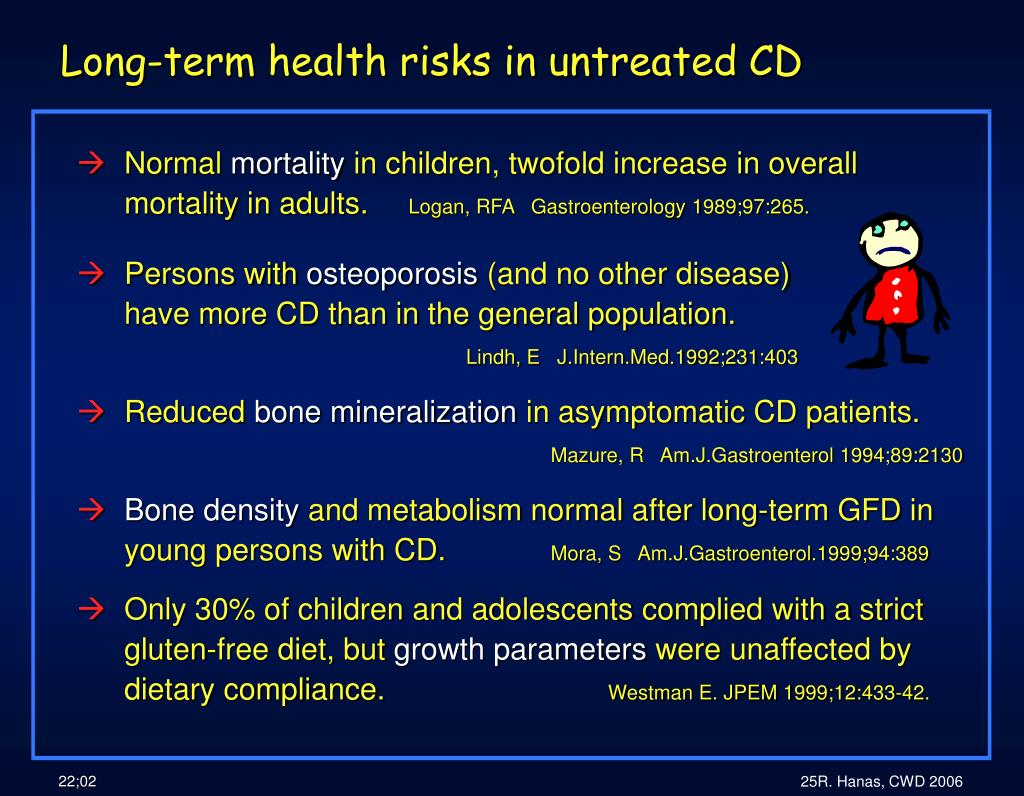 Long-term health risks in untreated CD