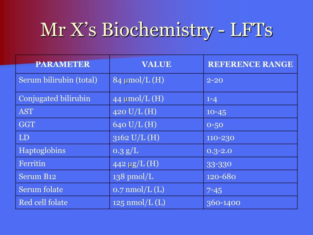 Mr X's Biochemistry - LFTs