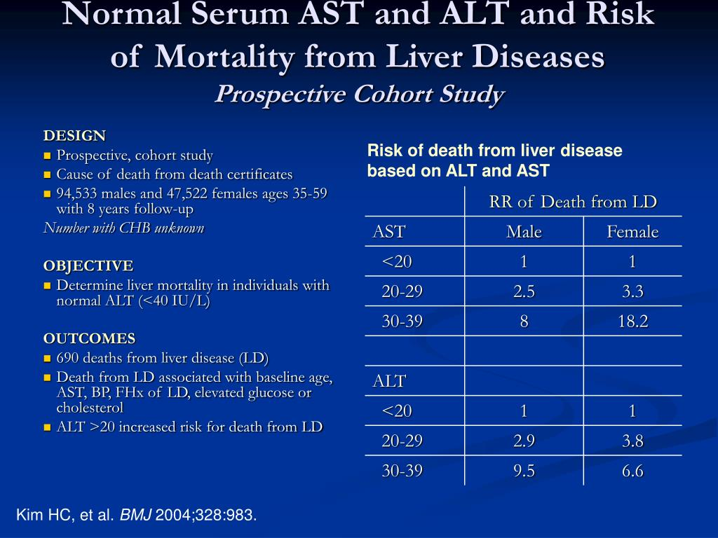 Normal Serum AST and ALT and Risk of Mortality from Liver Diseases