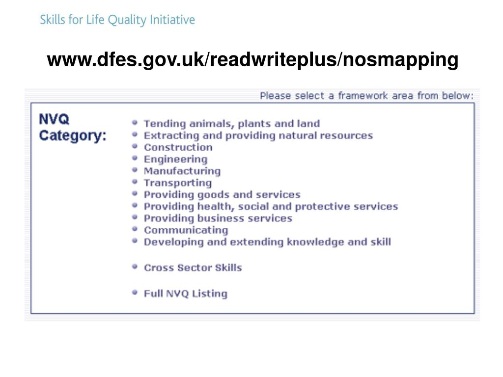 www.dfes.gov.uk/readwriteplus/nosmapping