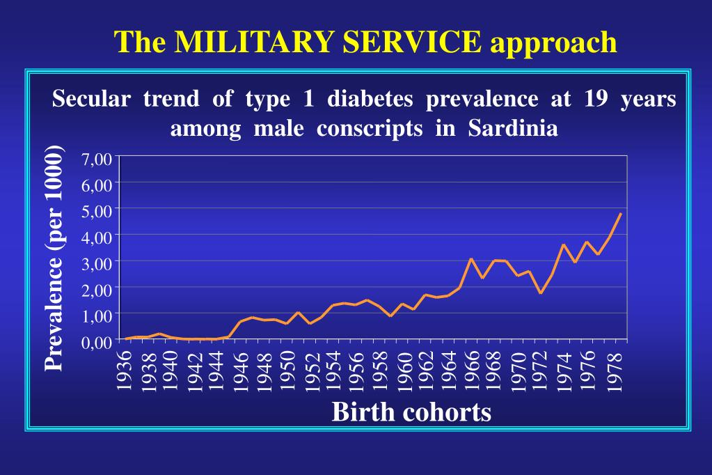 The MILITARY SERVICE approach