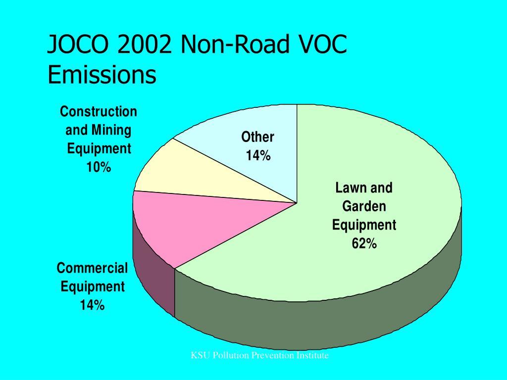 JOCO 2002 Non-Road VOC Emissions