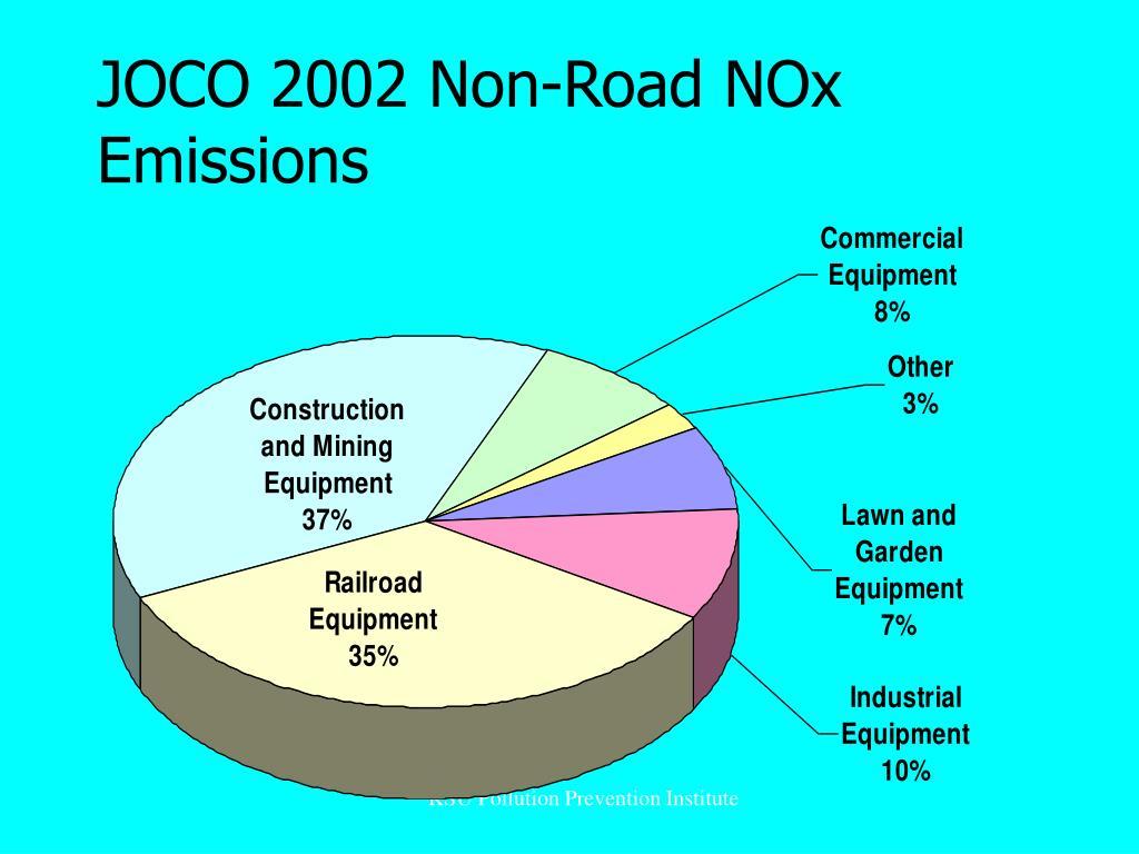 JOCO 2002 Non-Road NOx Emissions