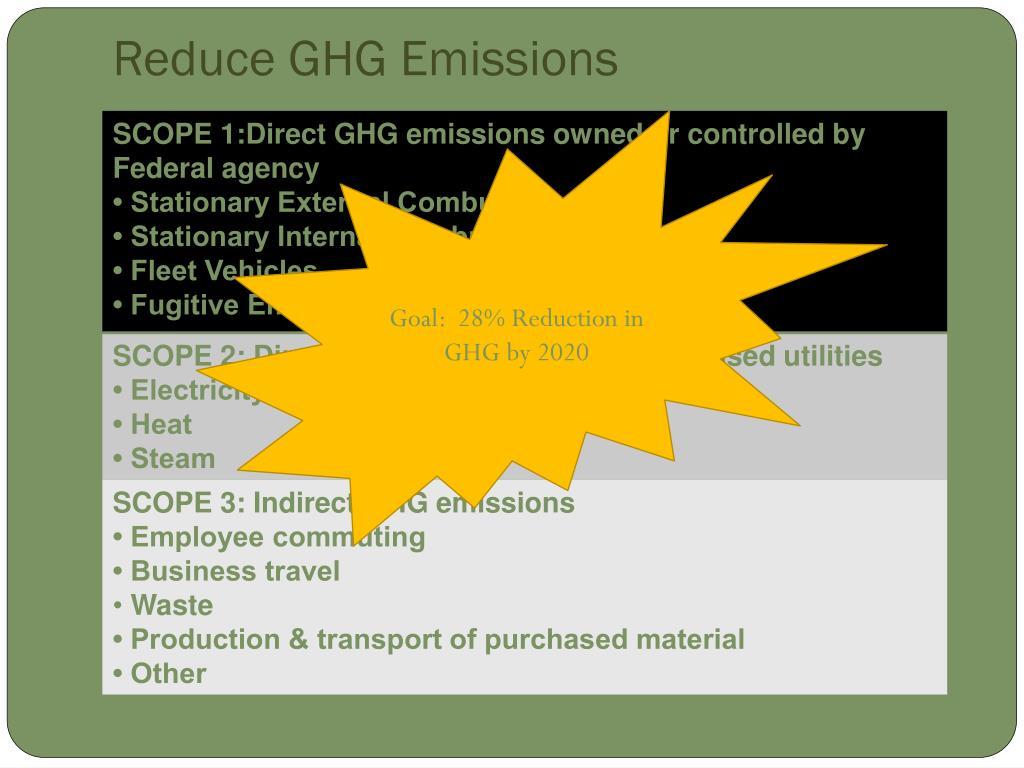 Reduce GHG Emissions