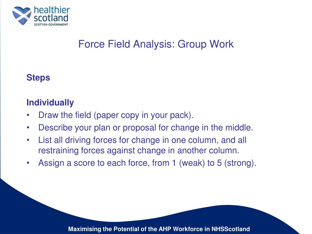 force field analysis and nhs Originally created by kurt lewin in the 1940s, force field analysis is  imagine  you are an nhs practice and you are considering the move to.