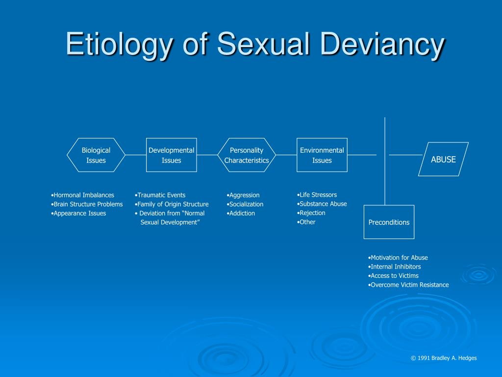 Etiology of Sexual Deviancy