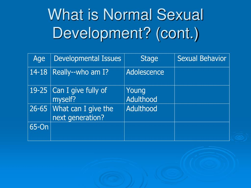 What is Normal Sexual Development? (cont.)