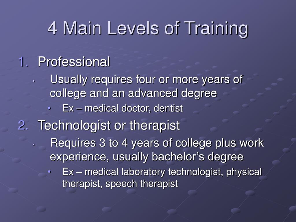 4 Main Levels of Training