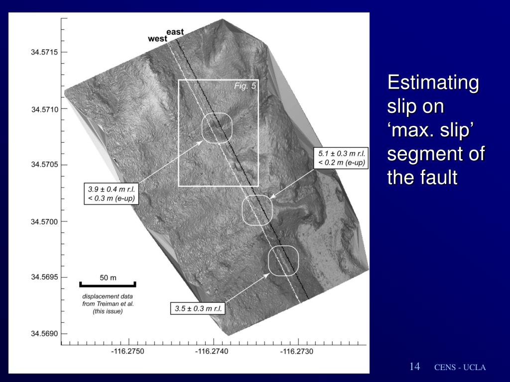 Estimating slip on 'max. slip' segment of