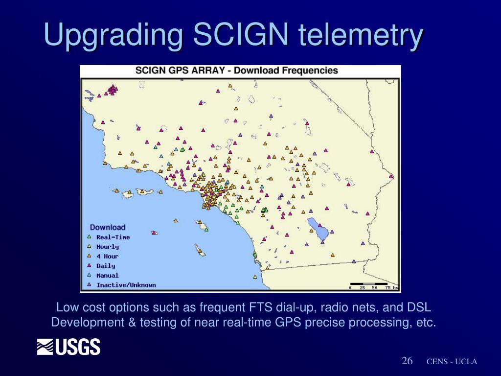 Upgrading SCIGN telemetry