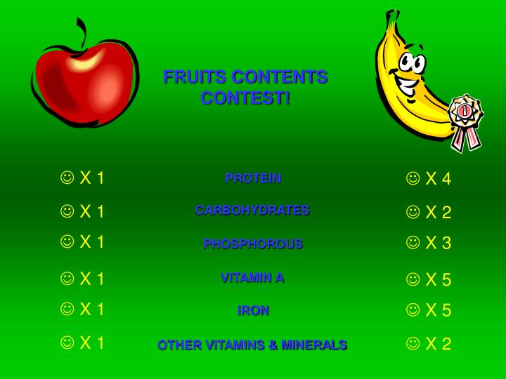 FRUITS CONTENTS