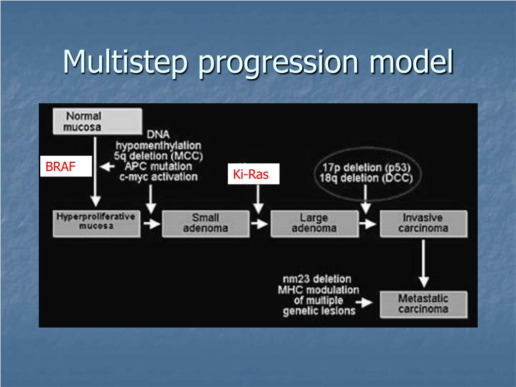 Multistep progression model