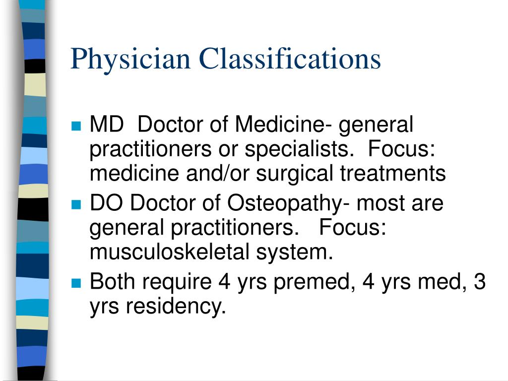 Physician Classifications