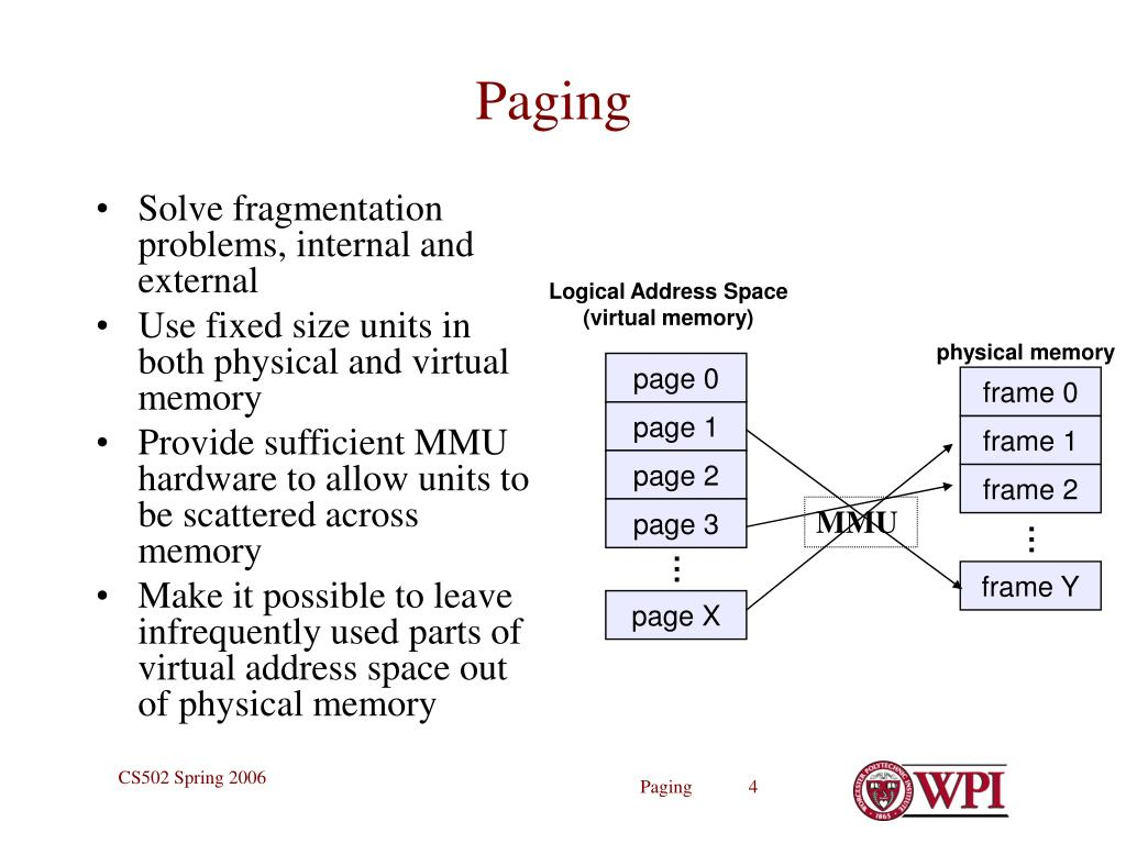 Logical Address Space (virtual memory)