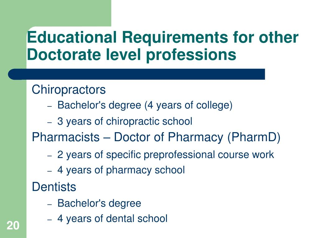 Educational Requirements for other Doctorate level professions