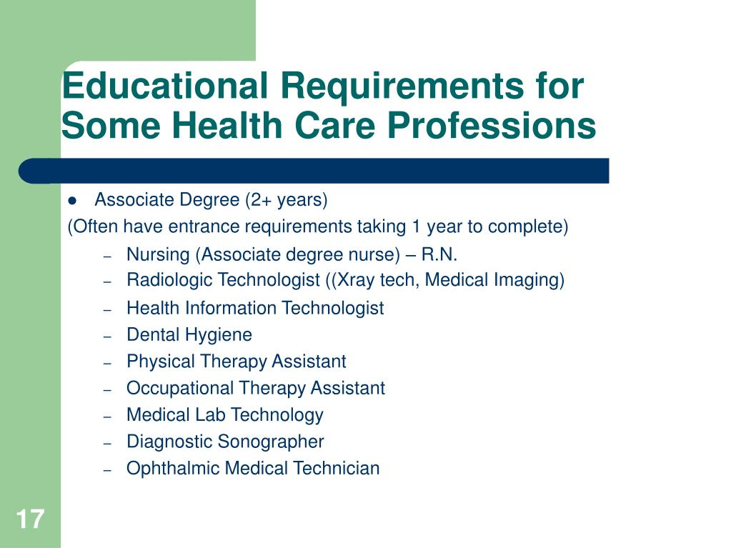 Educational Requirements for Some Health Care Professions