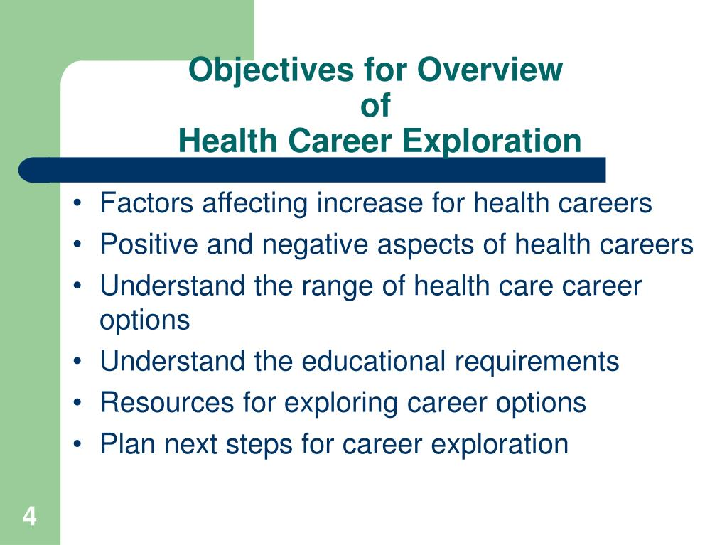 Objectives for Overview