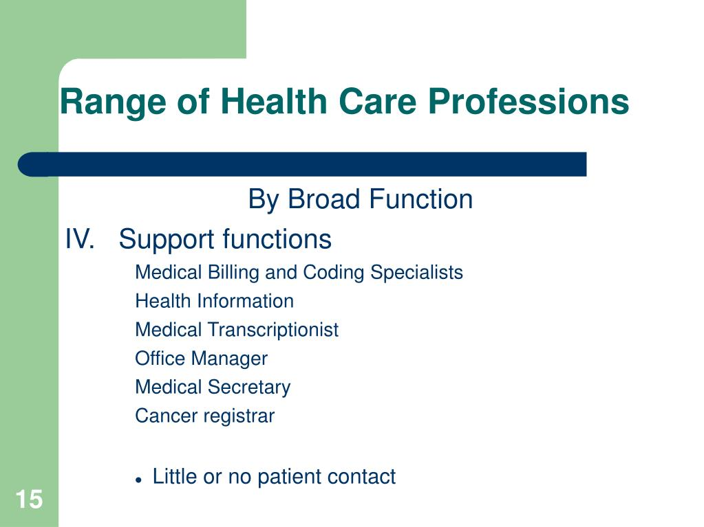 Range of Health Care Professions
