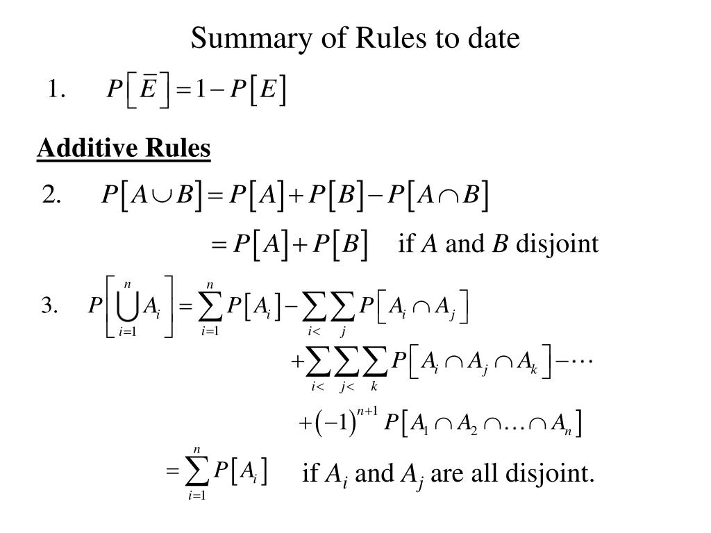 Summary of Rules to date