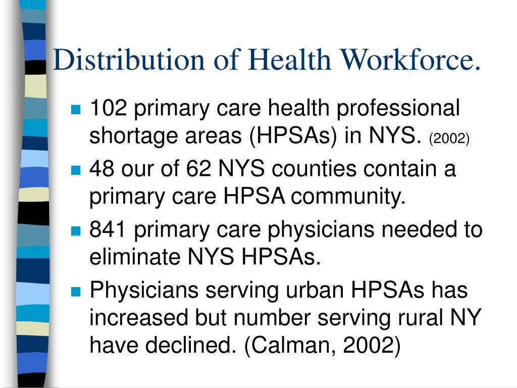 Distribution of Health Workforce.