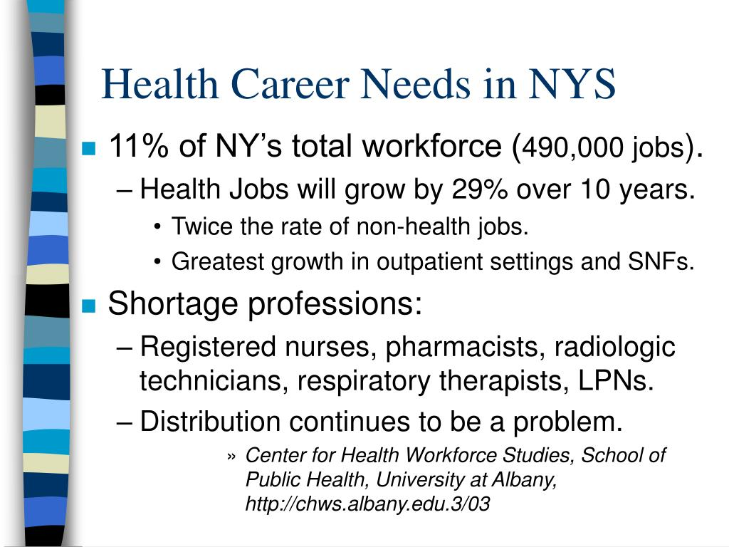 Health Career Needs in NYS