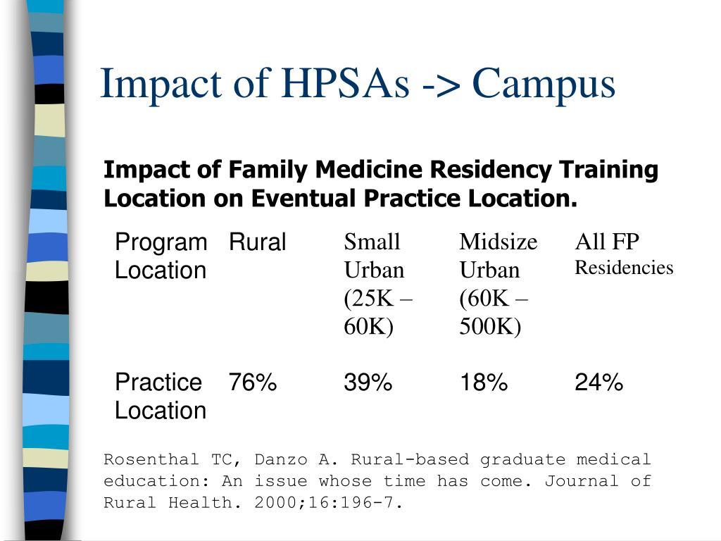 Impact of HPSAs -> Campus