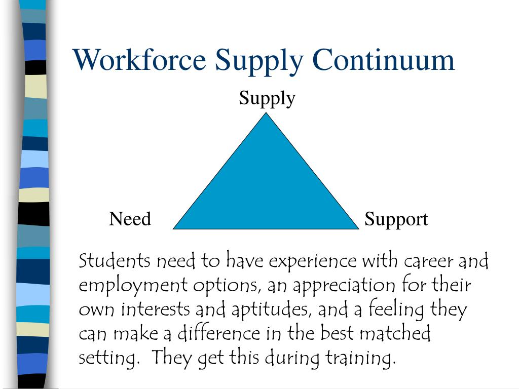 Workforce Supply Continuum