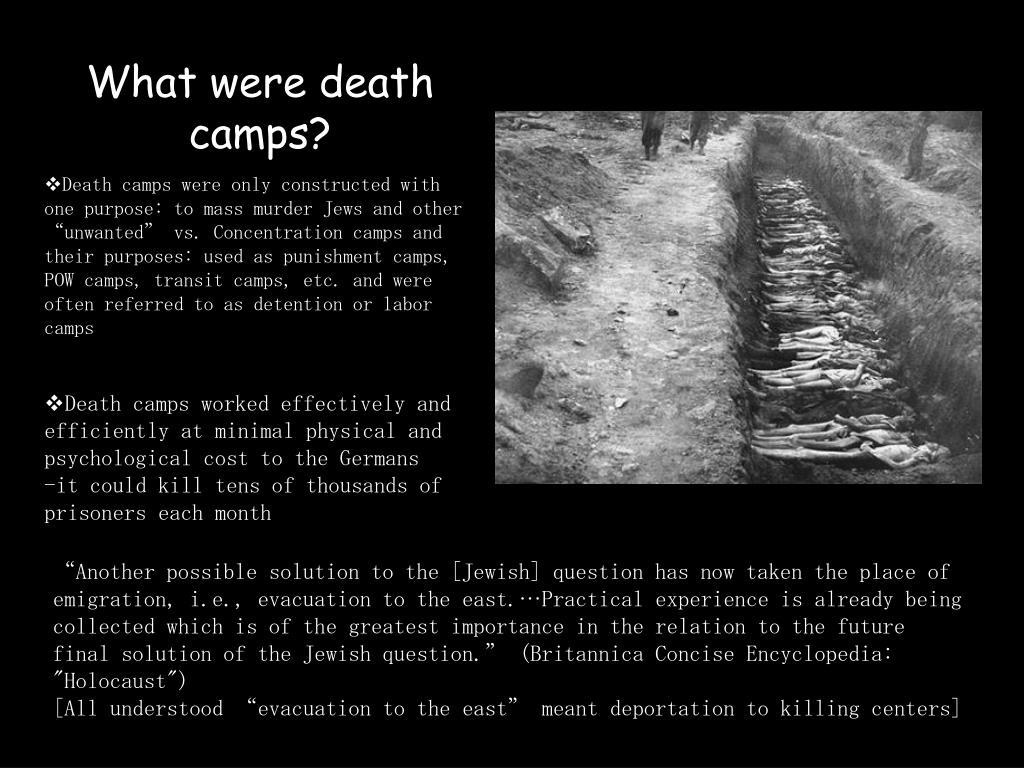 What were death camps?