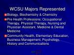 wcsu majors represented
