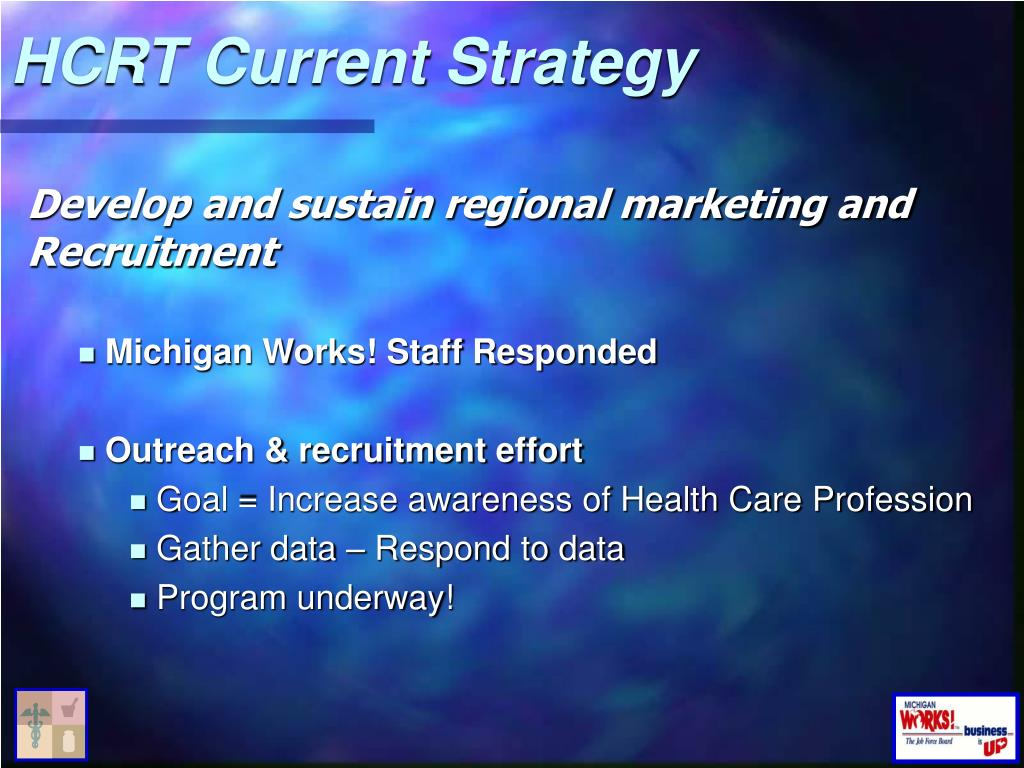 HCRT Current Strategy