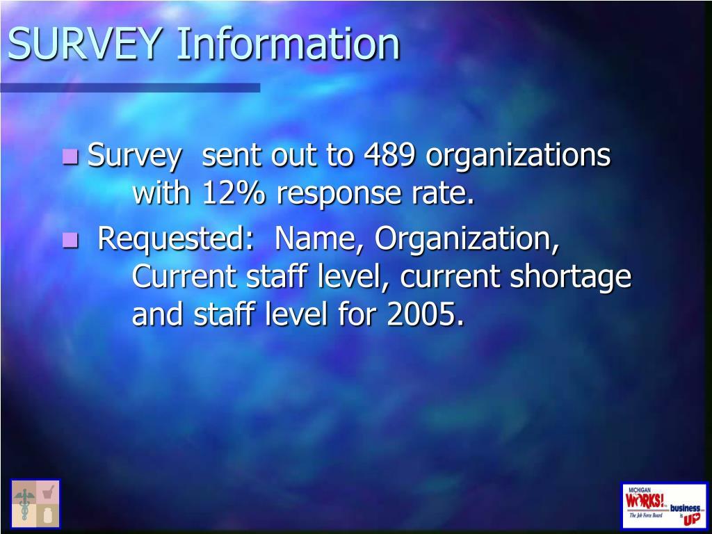 SURVEY Information