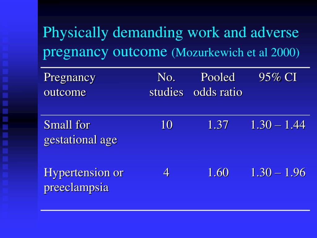 Physically demanding work and adverse pregnancy outcome